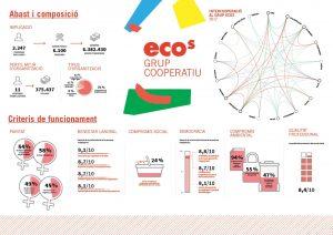 Infografia Balanç Social 2017